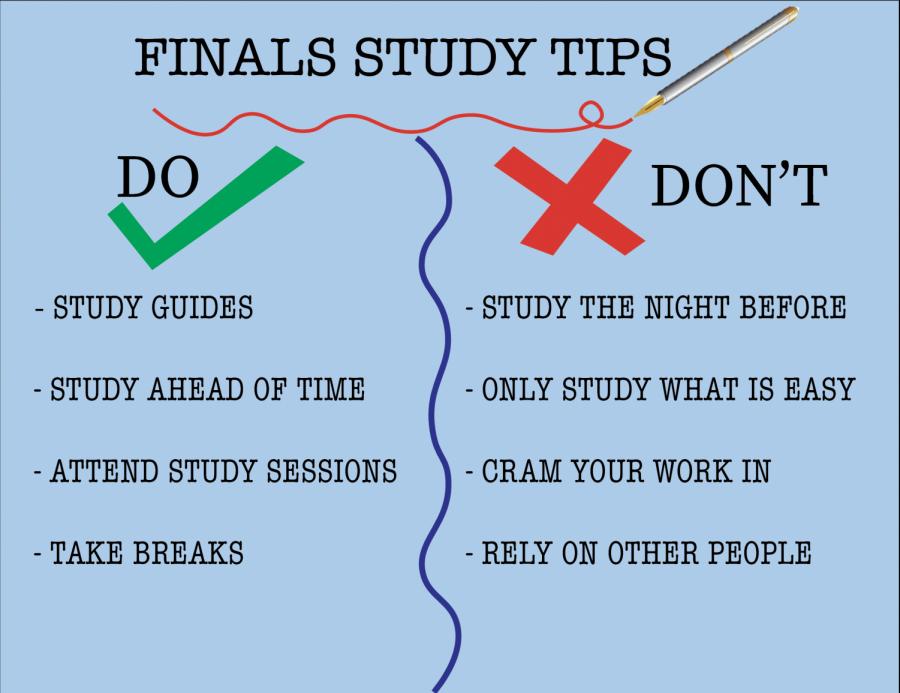 Finals Study Tips