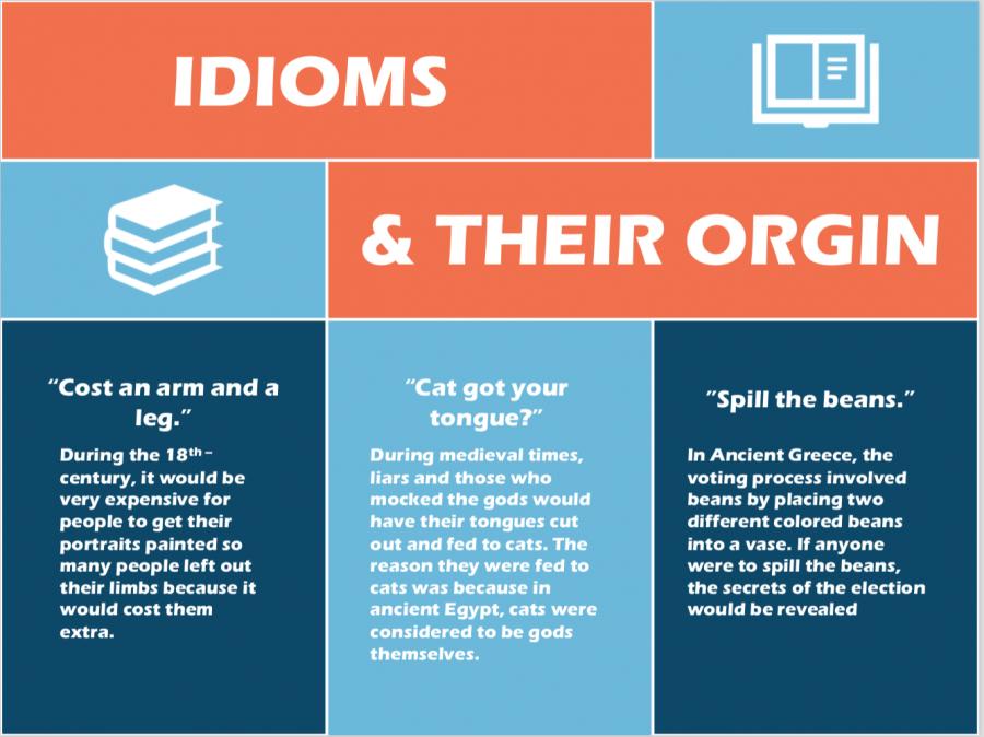 Idioms & Their Origin