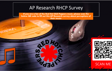 Red Hot Chili Peppers AP Research Survey