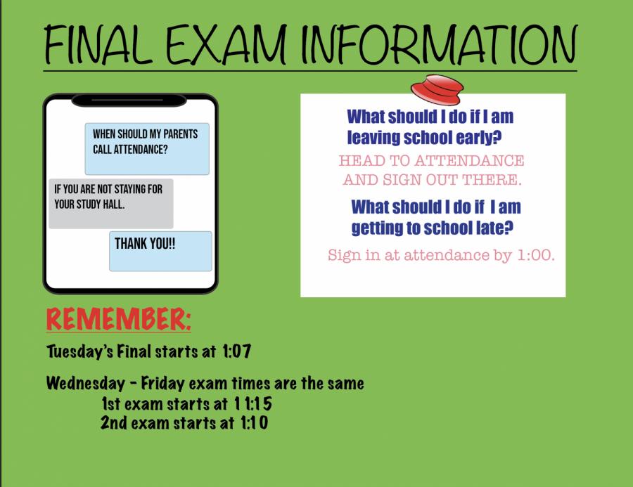 Final Exam Information
