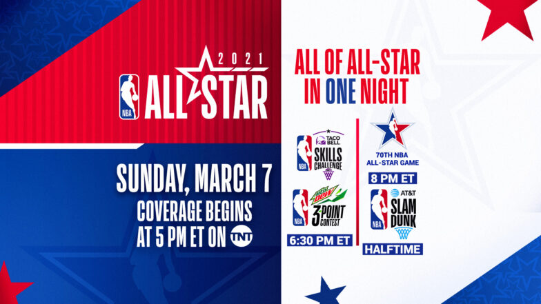 Is Having NBA All-Star Weekend the Right Move?