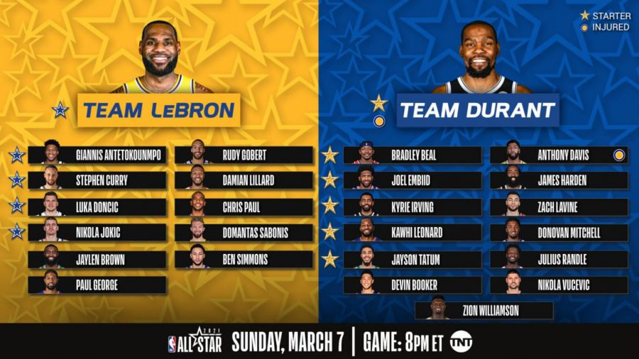 SSN: NBA All-Star Game 2021 Important Info